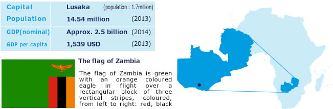 about Republic of Zambia