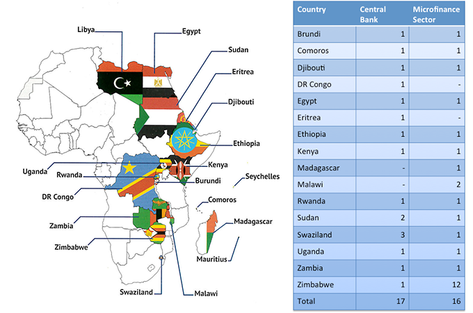COMESA各国地図と研修参加国一覧